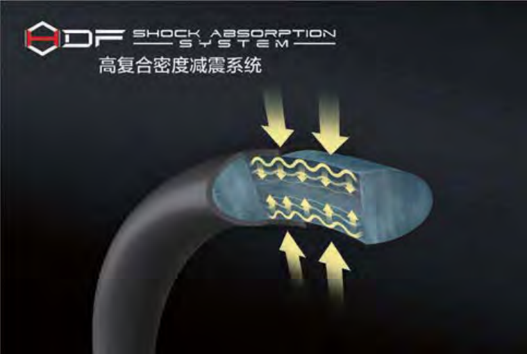 SHOCK ABSORPTION SYSTEM